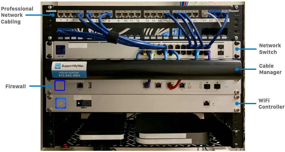 Network Rack with Firewall, Switch, Patch Panel