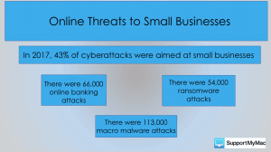 Online Threats to Small Businesses (explained in text).