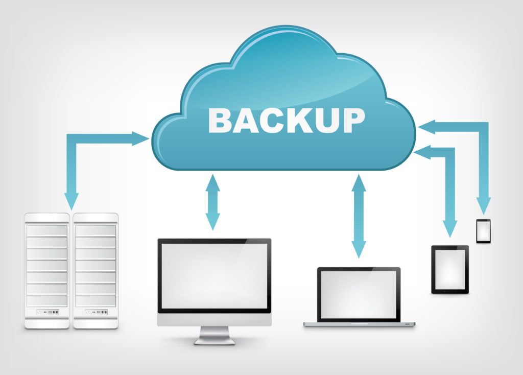 Image of a blue cloud with the word Backup in it, with two-way arrows pointing from it to 5 technologies: a server, a desktop, a laptop, a tablet, and a mobile phone